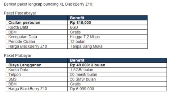 Harga BlackBerry Z10 XL Axiata